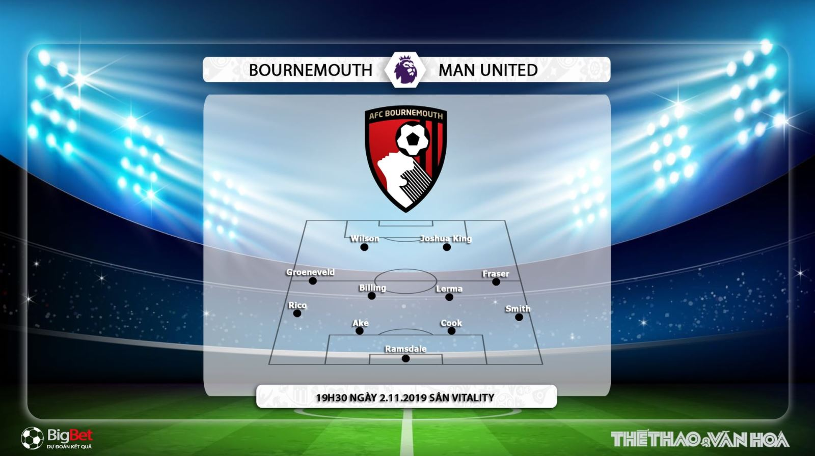 keo bong da, Bournemouth đấu với Man Utd, kèo MU, truc tiep bong da hom nay, K+, K+PM, trực tiếp bóng đá, MU vs Bournemouth, xem bong da truc tiep, xem bóng đá trực tuyến