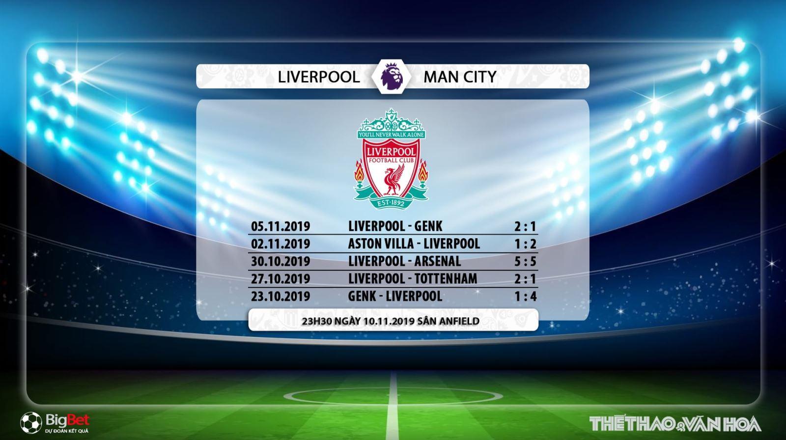 soi kèo Liverpool vs Man City, truc tiep bong da hom nay, Liverpool đấu với Man City, xem bóng đá trực tiếp, Premier League, Ngoại hạng Anh, K+, K+PM, K+PC, K+1, K+NS, xem bong da truc tuyen, Liverpool