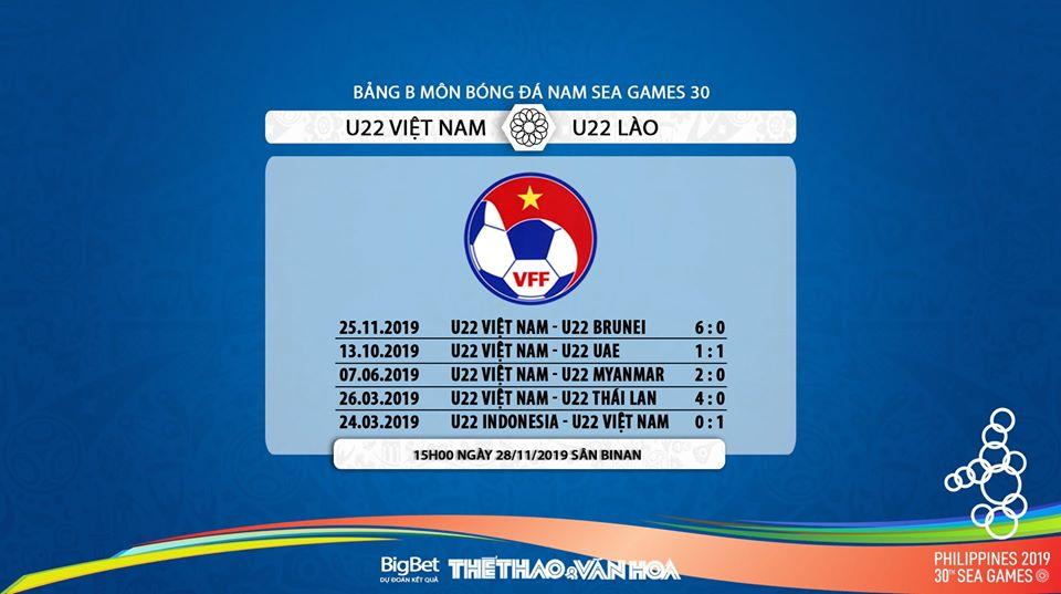 U22 Việt Nam vs U22 Lào, U22 Việt Nam đấu với U22 Lào, U22 Việt Nam đấu với U22 Lao, U22 Lao, U22 VN vs U22 Brunei, U22 Vietnam vs U22 Lao, U22 Việt Nam gặp U22 Lào, U22 Việt Nam và U22 Lào, U22 Việt Nam với U22 Lào