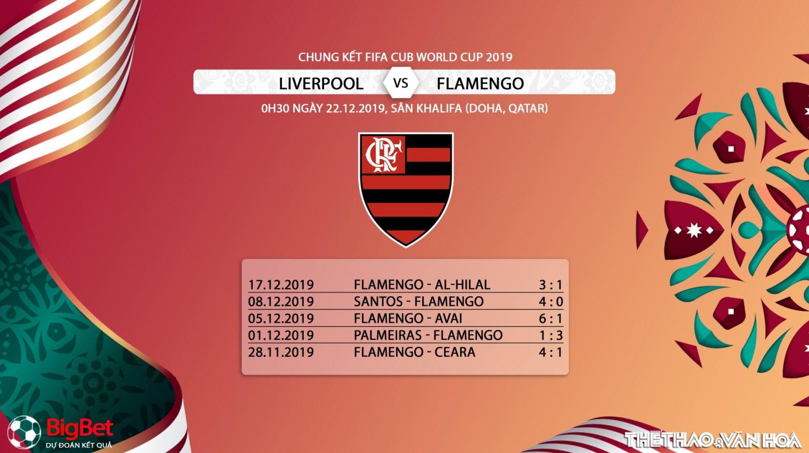 Liverpool vs Flamengo, soi kèo Liverpool vs Flamengo, trực tiếp Liverpool vs Flamengo, FIFA Club World Cup, Liverpool, Flamengo