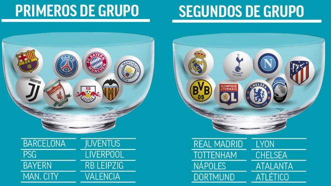 Cup C1, Champions League, Vòng 1/8 cup C1, vòng 1/8 Champions League, bốc thăm vòng 1/8 cup c1, bốc thăm Cúp C1, vòng 1/8 Cúp C1, bốc thăm C1, Cúp C1, bong da, bóng đá