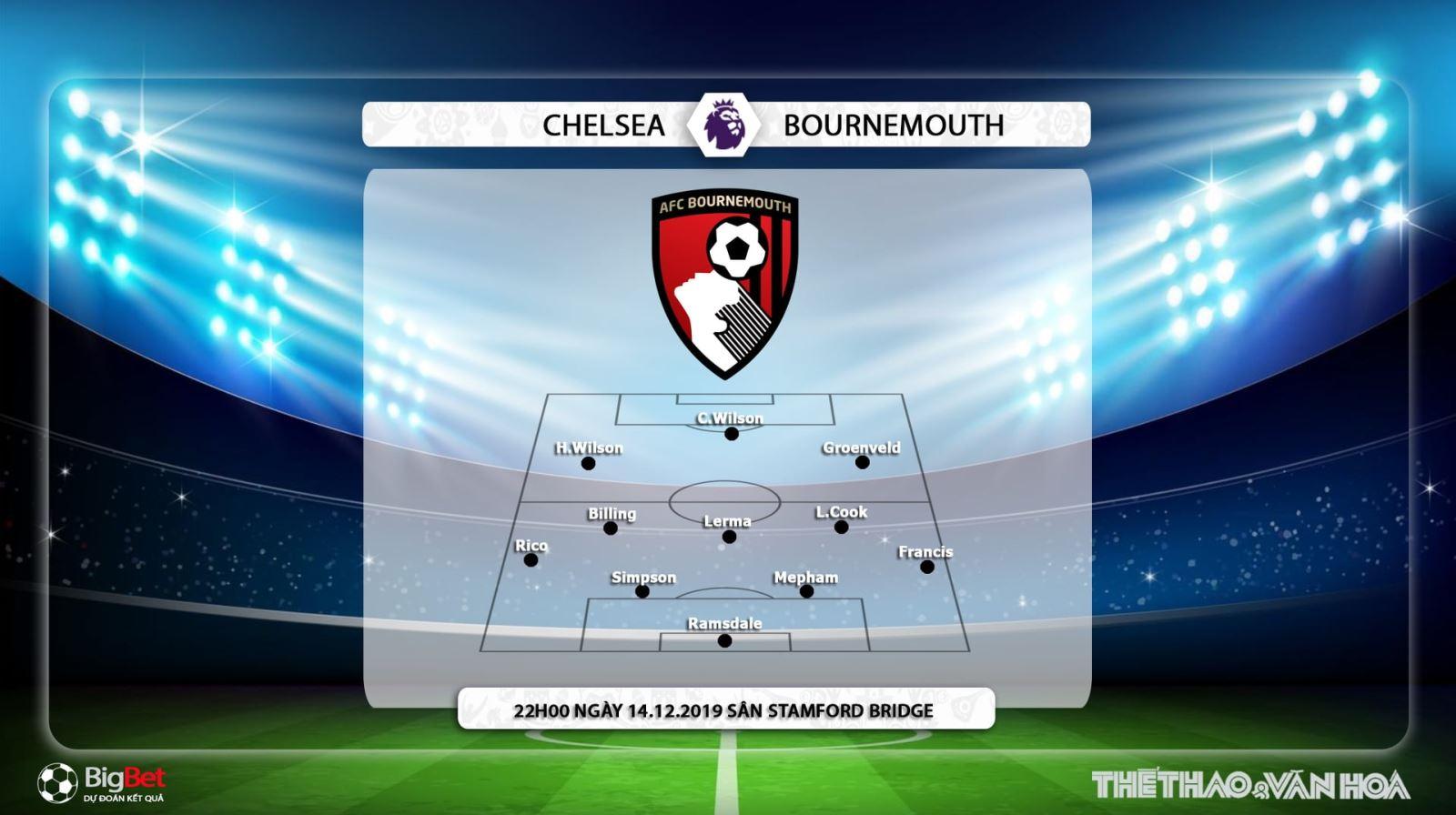 Kèo Chelsea Bournemouth, Chelsea vs Bournemouth, soi kèo, soi kèo Ngoại hạng Anh, truc tiep bong da, trực tiếp bóng đá, K+, K+PM, trực tiếp bóng đá hôm nay, xem bóng đa