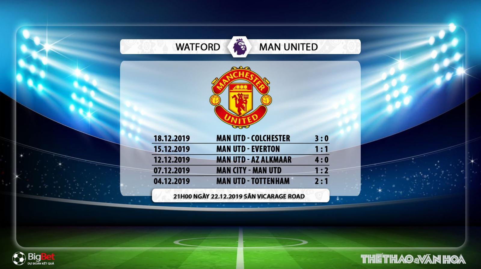 bóng đá, Watford vs MU, MU, Watford, trực tiếp Watford vs MU, trực tiếp bóng đá, dự đoán Watford vs MU, nhận định Watford vs MU, lịch thi đấu mu