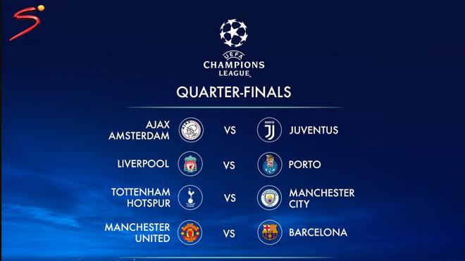 KẾT QUẢ bốc thăm Tứ kết Champions League: Tottenham gặp Man City, Barca đối đầu MU