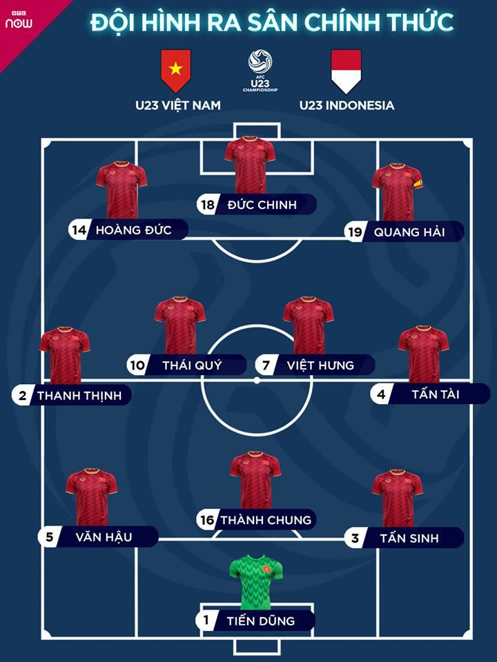 VTV5, VTC3, VTV6, truc tiep bong da, trực tiếp bóng đá hôm nay, xem trực tiếp bóng đá, U23 Việt Nam vs Indonesia, Việt Nam vs Indonesia, U23 châu Á, trực tuyến, xem VTV6