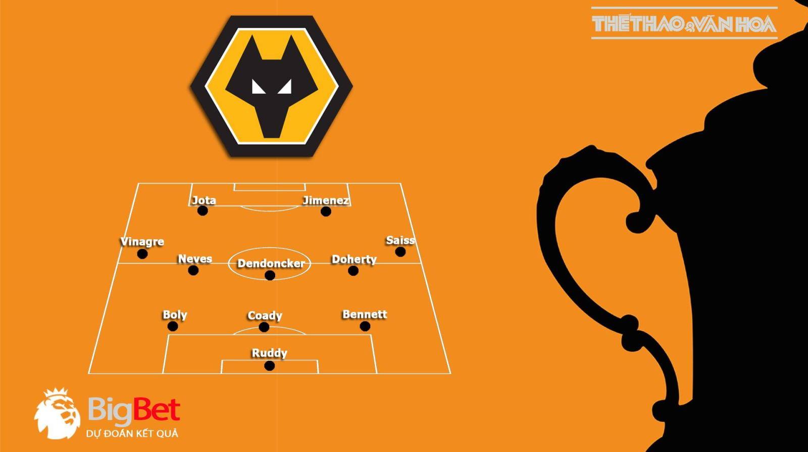 trực tiếp bóng đá SSPORT, Wolves vs MU, Wolverhampton vs Manchester United, soi kèo Wolves vs MU, kèo bóng đá, truc tiep bong da, MU, FA Cup, nhận định Wolves vs MU