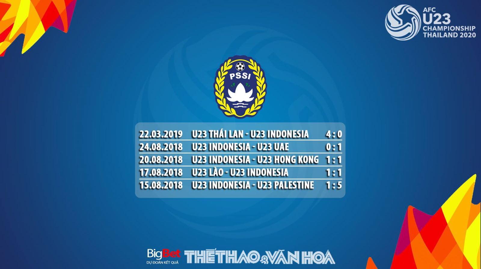 U23 Việt Nam, lịch thi đấu vòng loại U23 châu Á, VTC3, VTV6, Việt Nam vs Indonesia, truc tiep bong da, trực tiếp bóng đá hôm nay, bong da truc tuyen, VTV5, VTC1, VOV