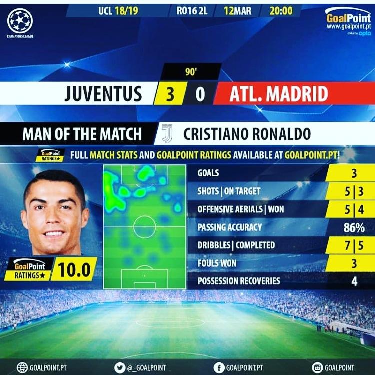 Ronaldo, Cristiano Ronaldo, CR7, trực tiếp bóng đá K+, Juventus vs Atletico, Atletico vs Juventus, soi kèo Atletico Madrid vs Juventus, kèo bóng đá, truc tiep bong da, Juventus, Cúp C1, trực tuyến, C1