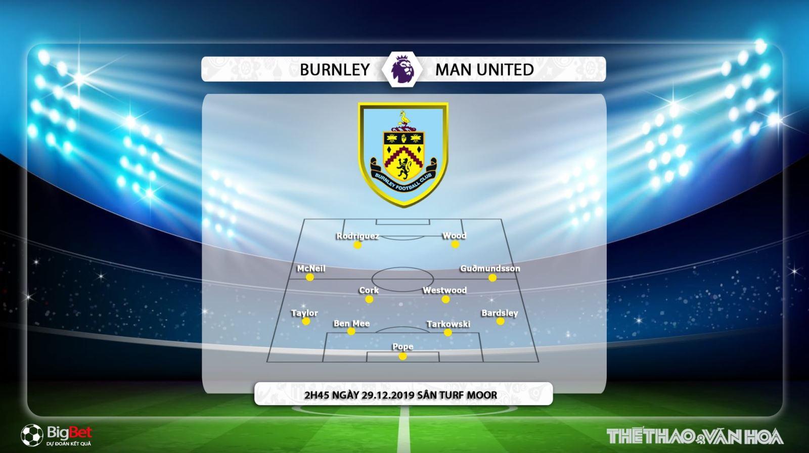 Truc tiep bong da, Burnley vs MU, Xem bóng đá Anh, K+, K+PM, trực tiếp bóng đá, xem trực tiếp Burnley vs MU, xem bóng đá trực tuyến, ngoại hạng Anh, MU đấu với Burnley