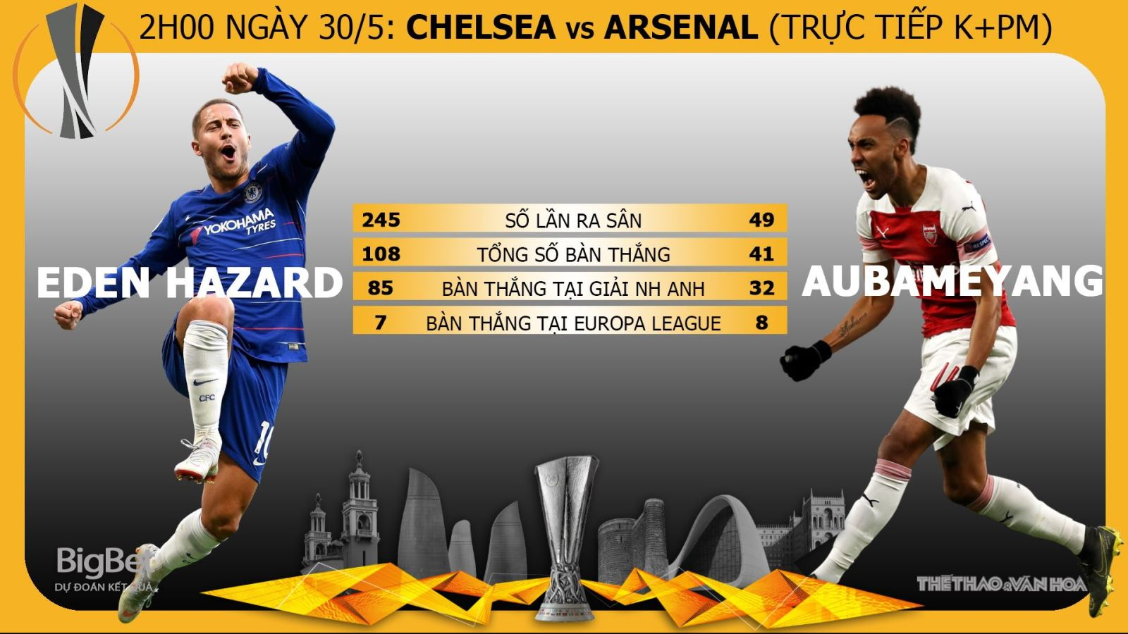 VIDEO: Soi kèo Chelsea vs Arsenal, Chung kết C2. Trực tiếp bóng đá Chelsea đấu với Arsenal