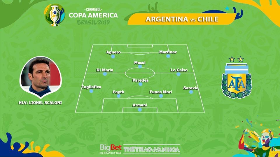 soi kèo Argentina vs Chile, trực tiếp bóng đá, Argentina đấu với Chile, kèo bóng đá, Argentina, truc tiep bong da, Copa America 2019, truc tiep bong da hôm nay, FPT Play