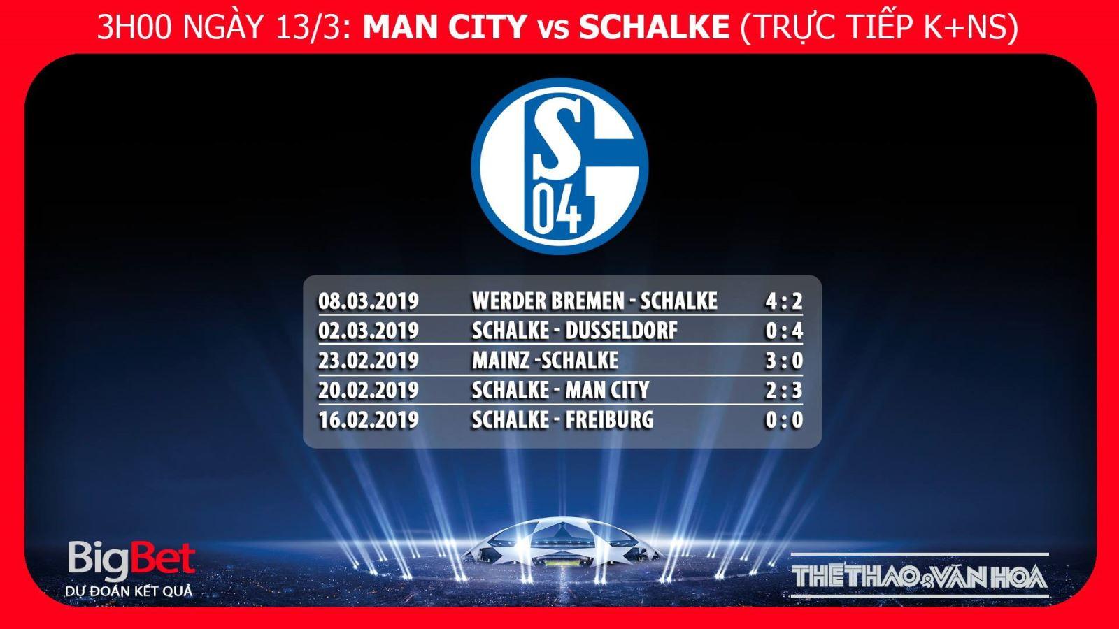 Manchester City, Man City, Man City vs Schalke, trực tiếp bóng đá, Man City vs Schalke, truc tiep bong da, soi kèo Man City vs Schalke, kèo Man City vs Schalke, kèo bóng đá, nhận định Man City vs Schalke, dự đoán bóng đá