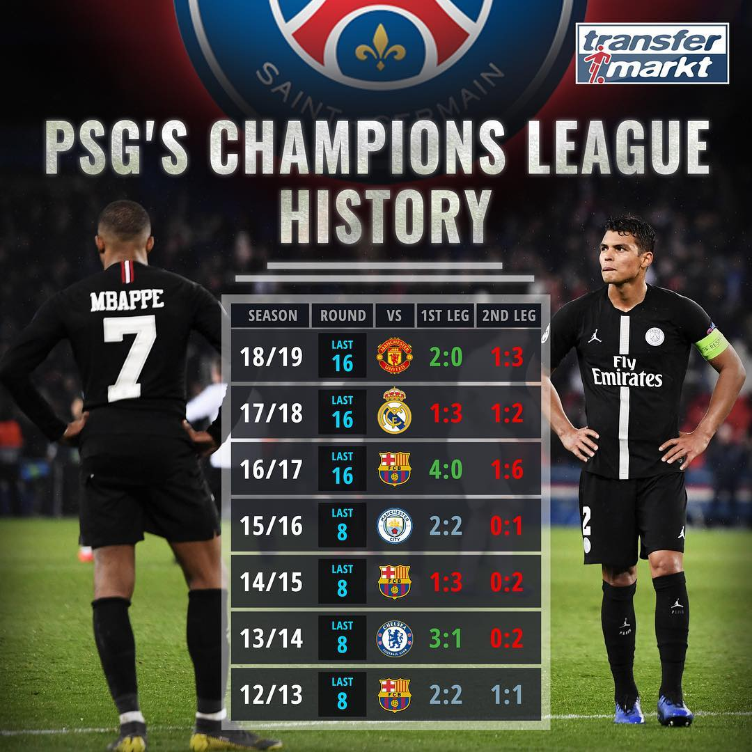 lịch thi đấu bóng đá hôm nay, bong da hom nay, lịch thi đấu bóng đá ngoại hạng anh, kết quả bóng đá, UEFA, penalty, VAR, MU, PSG