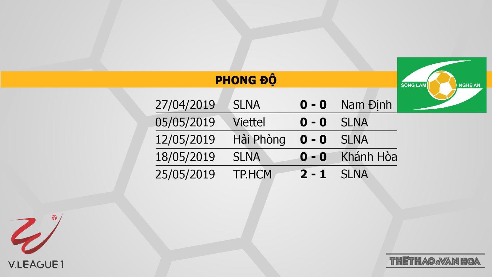 truc tiep bong da, trực tiếp bóng đá, Sài Gòn vs SLNA, Sài Gòn đấu với SLNA, Sai Gon va SLNA, BĐTV, FPT, xem bong da truc tuyen, V League 2019