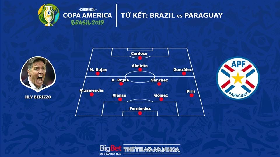 Brazil vs Paraguay, soi kèo  Brazil vs Paraguay, truc tiep bong da, trực tiếp bóng đá, kèo bóng đá, Copa America 2019, Copa America, xem bóng đá, bóng đá,  Brazil vs Paraguay