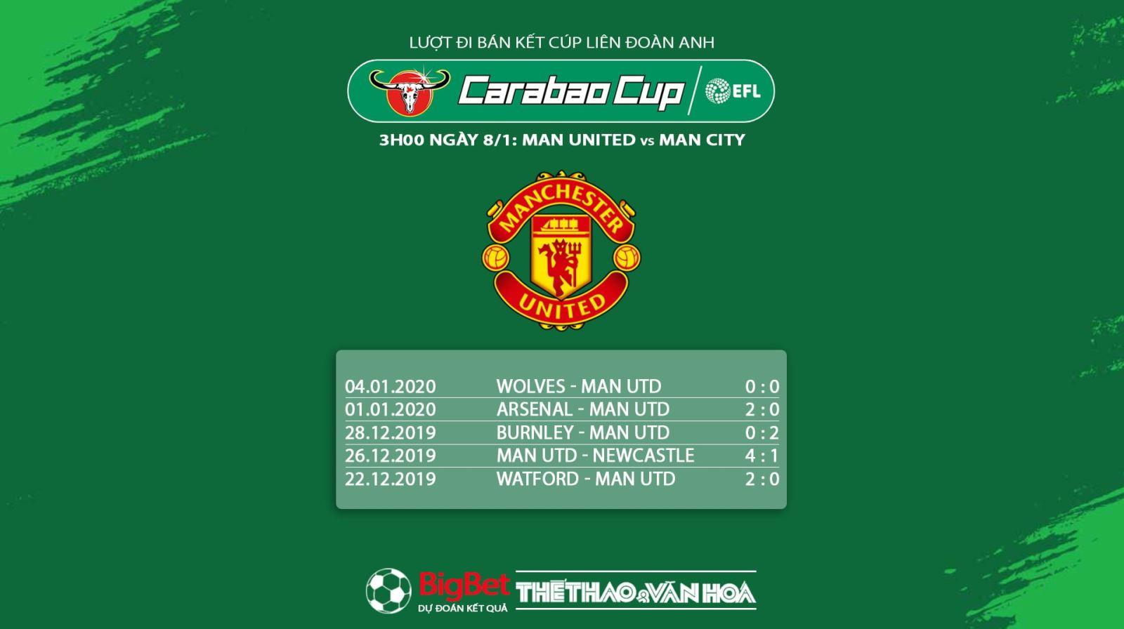 MU vs Man City, Cúp Liên đoàn Anh, trực tiếp MU vs Man City, mu, man city, manchester united, dự đoán MU vs Man City, nhận định MU vs Man City