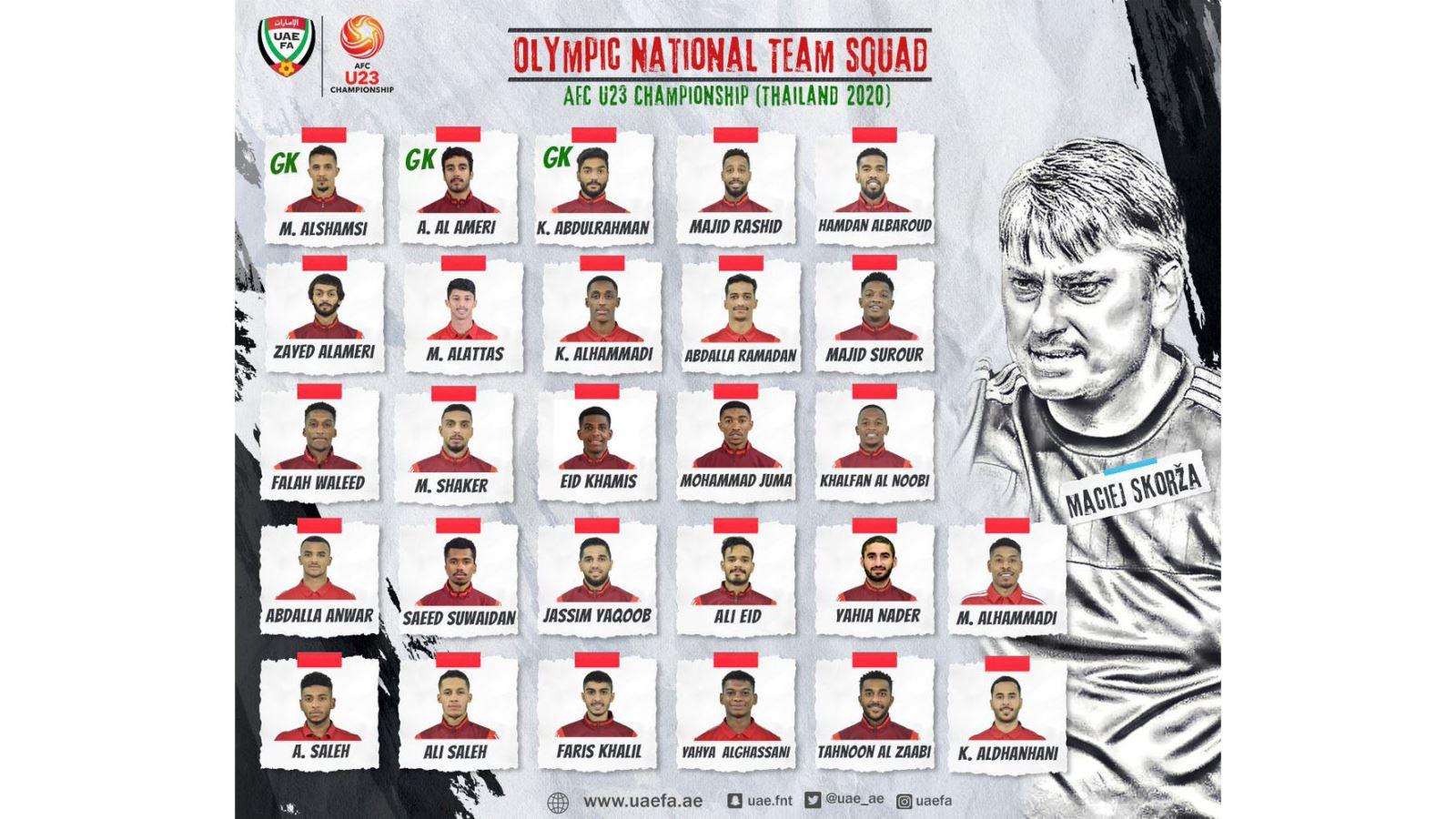 lịch thi đấu U23 châu Á 2020 hôm nay, Việt Nam đấu với UAE, Lịch thi đấu VCK U23 châu Á 2020 trên VTV, lich thi dau bong da hom nay, truc tiep bong da, VTV6, bong da
