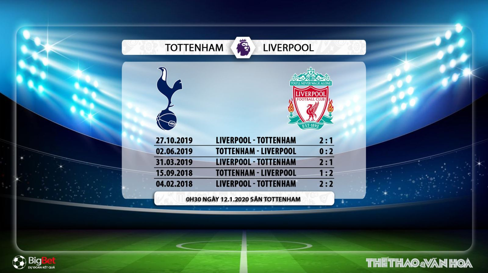 Tottenham vs Liverpool, Tottenham, Liverpool, dự đoán Tottenham vs Liverpool, nhận định Tottenham vs Liverpool, trực tiếp Tottenham vs Liverpool, K+, K+PM, K+PC