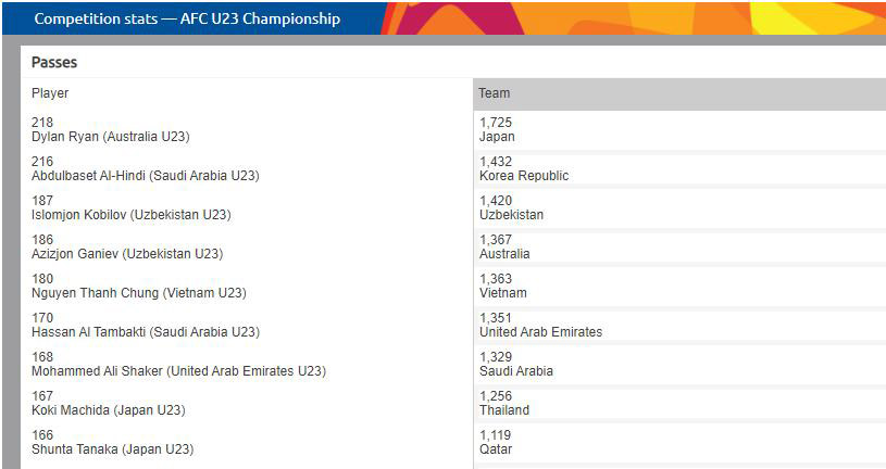 ket qua bong da hom nay, bóng đá Việt Nam, U23 Việt Nam vs U23 Triều Tiên, Quang Hải, Tiến Dũng, U23 Việt Nam, kết quả VCK U23 châu Á, bảng xếp hạng U23 châu Á 2020