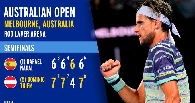 tennis, quần vợt, Úc mở rộng 2020, quần vợt, Australia Open, Nadal, Rafael Nadal, Dominic Thiem, Grand Slam