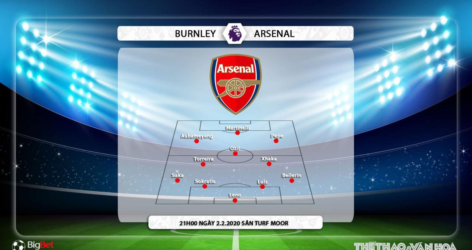 kèo nhà cái, keo nha cai, K+, K+PM truc tiep bong da hôm nay, kèo bóng đá, Burnley vs Arsenal, lịch thi đấu Ngoại hạng Anh, kèo Man City, bong da, bóng đá, BXH Anh