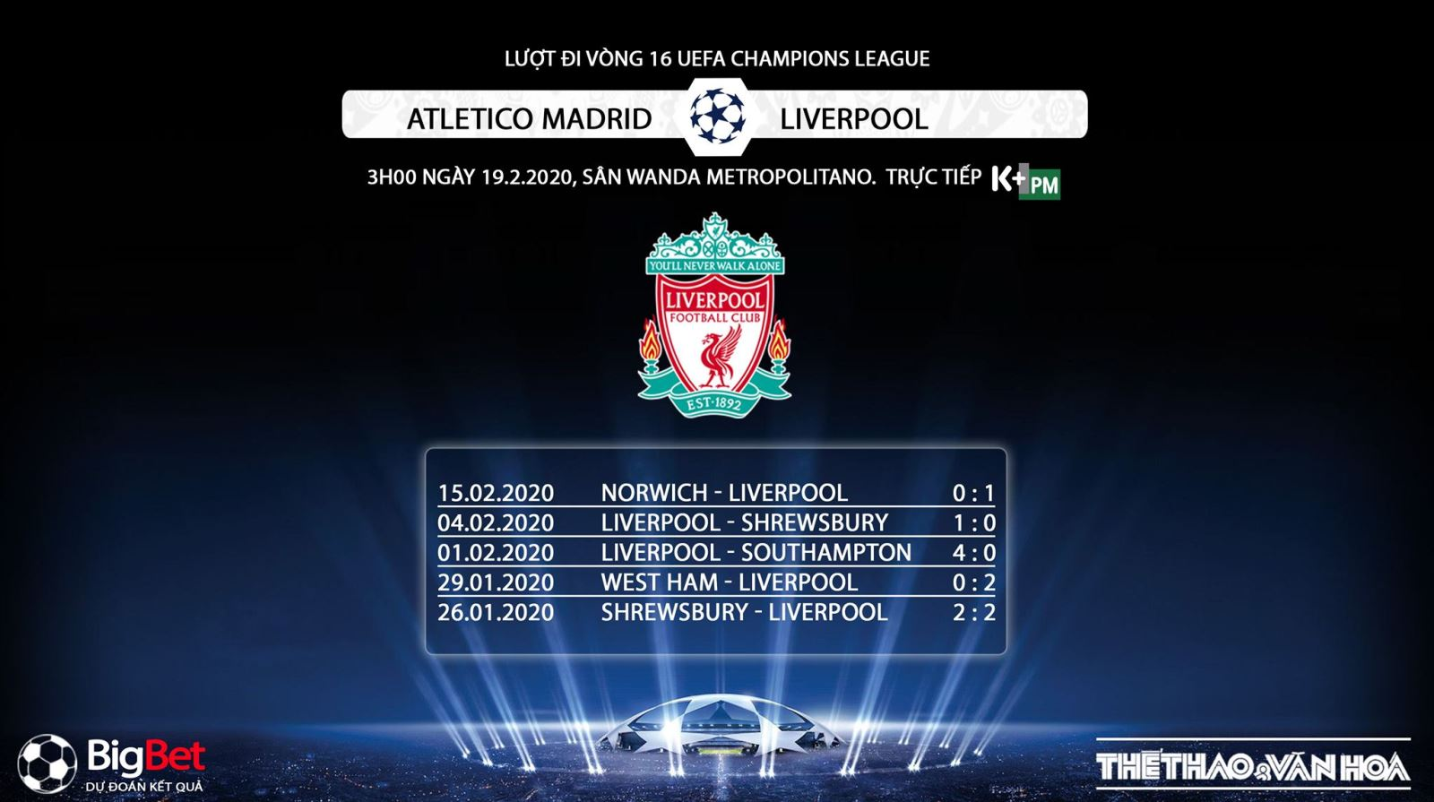 Soi kèo Atletico Madrid vs Liverpool, K+PM, Atletico Madrid vs Liverpool, Atletico Madrid đấu với Liverpool, Atletico Madrid, Liverpool, soi kèo, nhận định, Cúp C1