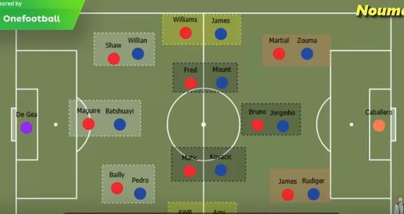 mu, manchester united, chelsea, mu vs chelsea, chelsea vs mu, kết quả bóng đá, lịch thi đấu, ngoại hạng anh