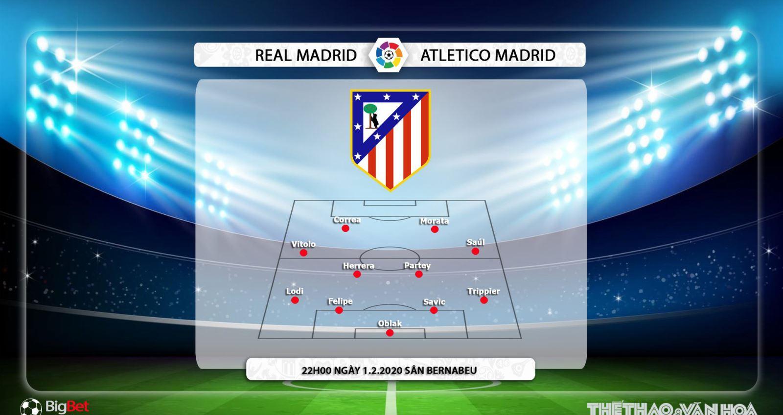 kèo nhà cái, keo nha cai, BđTV truc tiep bong da hôm nay, kèo bóng đá, Real Madrid vs Atletico, Real Madrid đấu với Atletico, lịch thi đấu bóng đá Tây Ban Nha, kèo Real