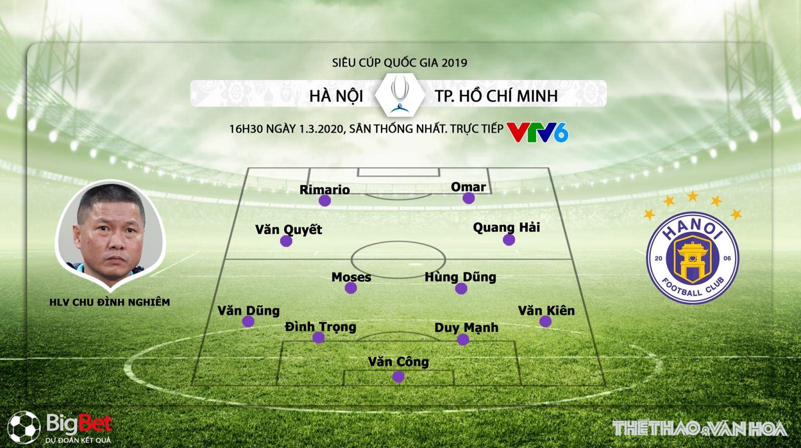 Hà Nội vs TP.HCM, Hà Nội, TP.HCM, trực tiếp Hà Nội vs TP.HCM, nhận định Hà Nội vs TP.HCM, siêu cúp quốc gia, bóng đá, VTV6, trực tiếp bóng đá, lịch thi đấu