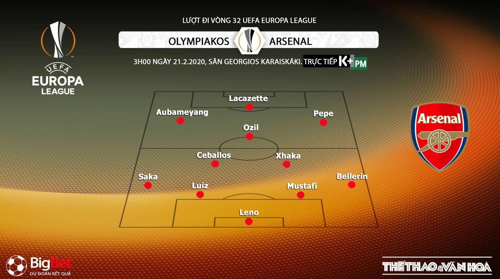 Olympiacos vs Arsenal, Arsenal, Olympiacos, trực tiếp Olympiacos vs Arsenal, bóng đá, bong da, soi kèo, nhận định, K+PM