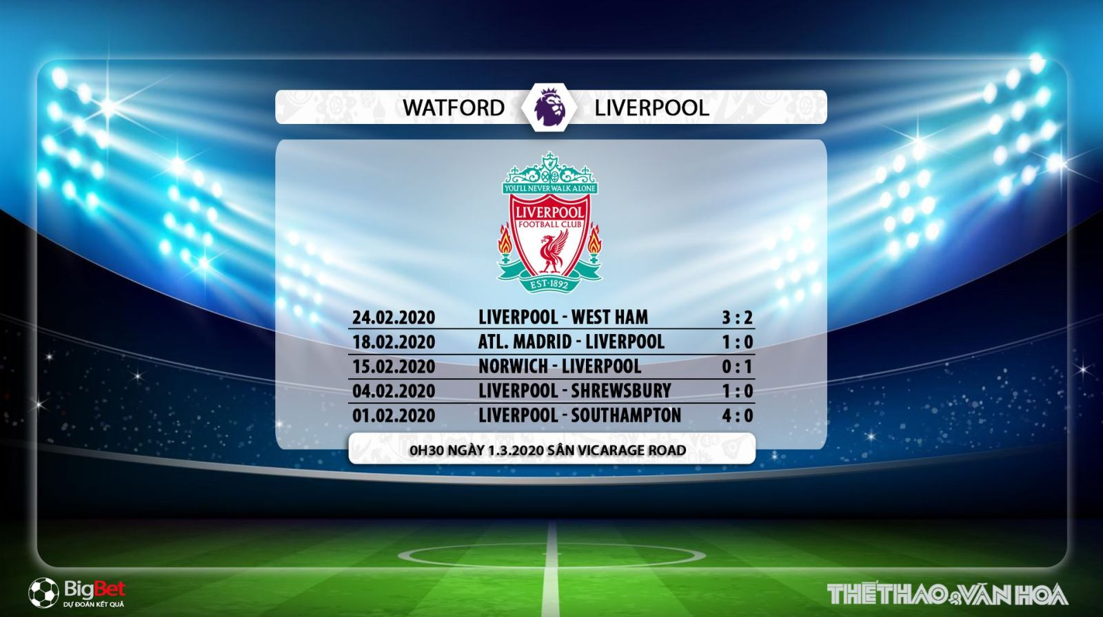 Watford vs Liverpool, Watford, Liverpool, trực tiếp Watford vs Liverpool, dự đoán Watford vs Liverpool, nhận định Watford vs Liverpool, soi kèo Watford vs Liverpool, bóng đá, K+, K+PC, lịch thi đấu