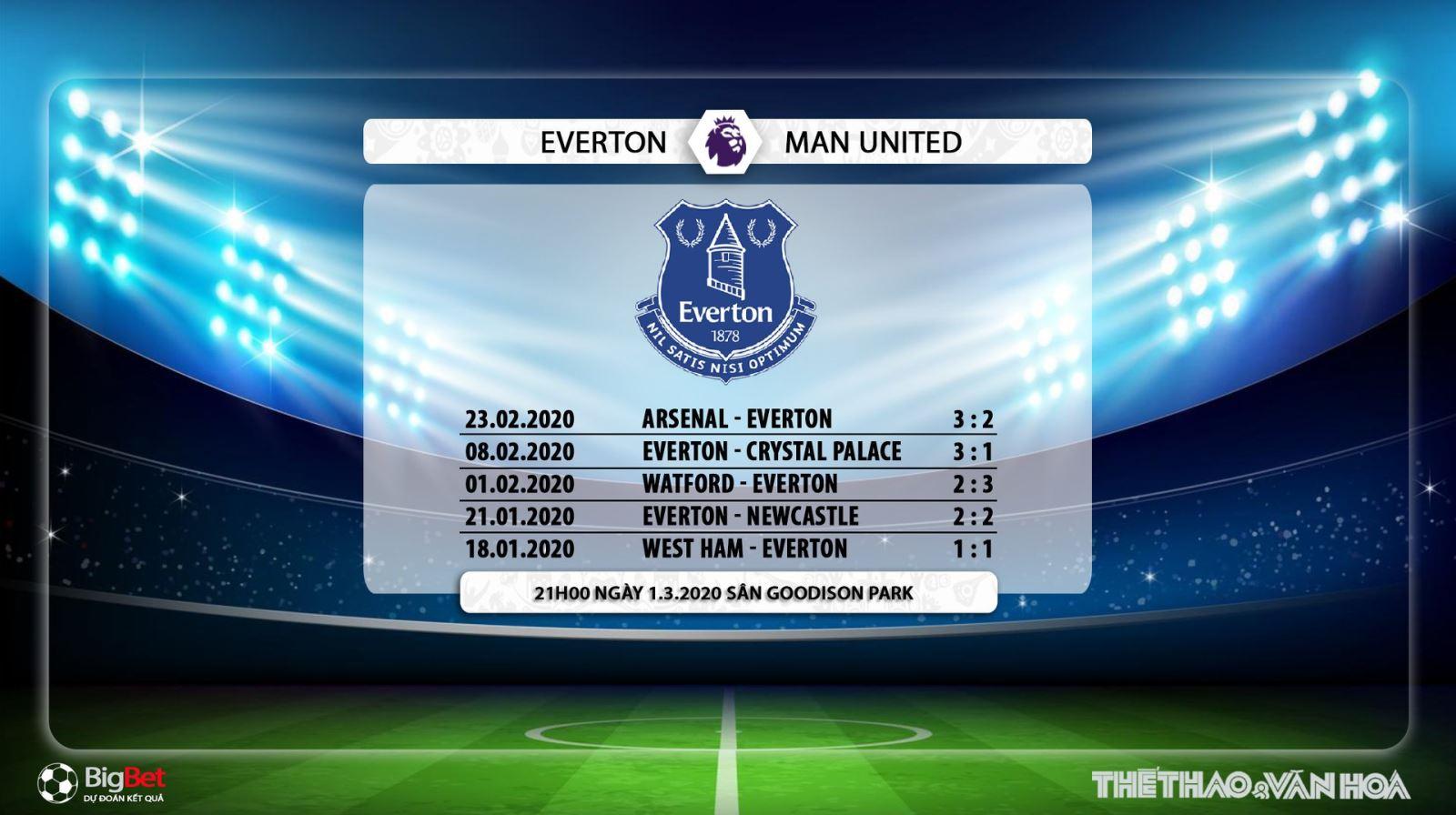 Everton vs MU, mu, everton, trực tiếp bóng đá, soi kèo Everton vs MU, nhận định Everton vs MU, K+PM, K+PC