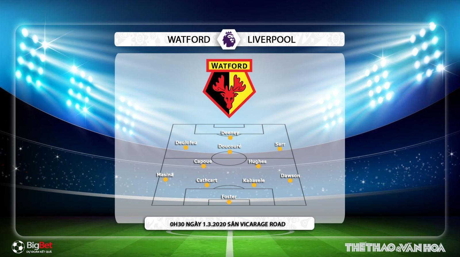 kèo nhà cái, keo nha cai, K+, K+PM truc tiep bong da hôm nay, kèo bóng đá, Watford vs Liverpool, Liverpool đấu với Watford, kèo Liverpool, lịch thi đấu Ngoại hạng Anh
