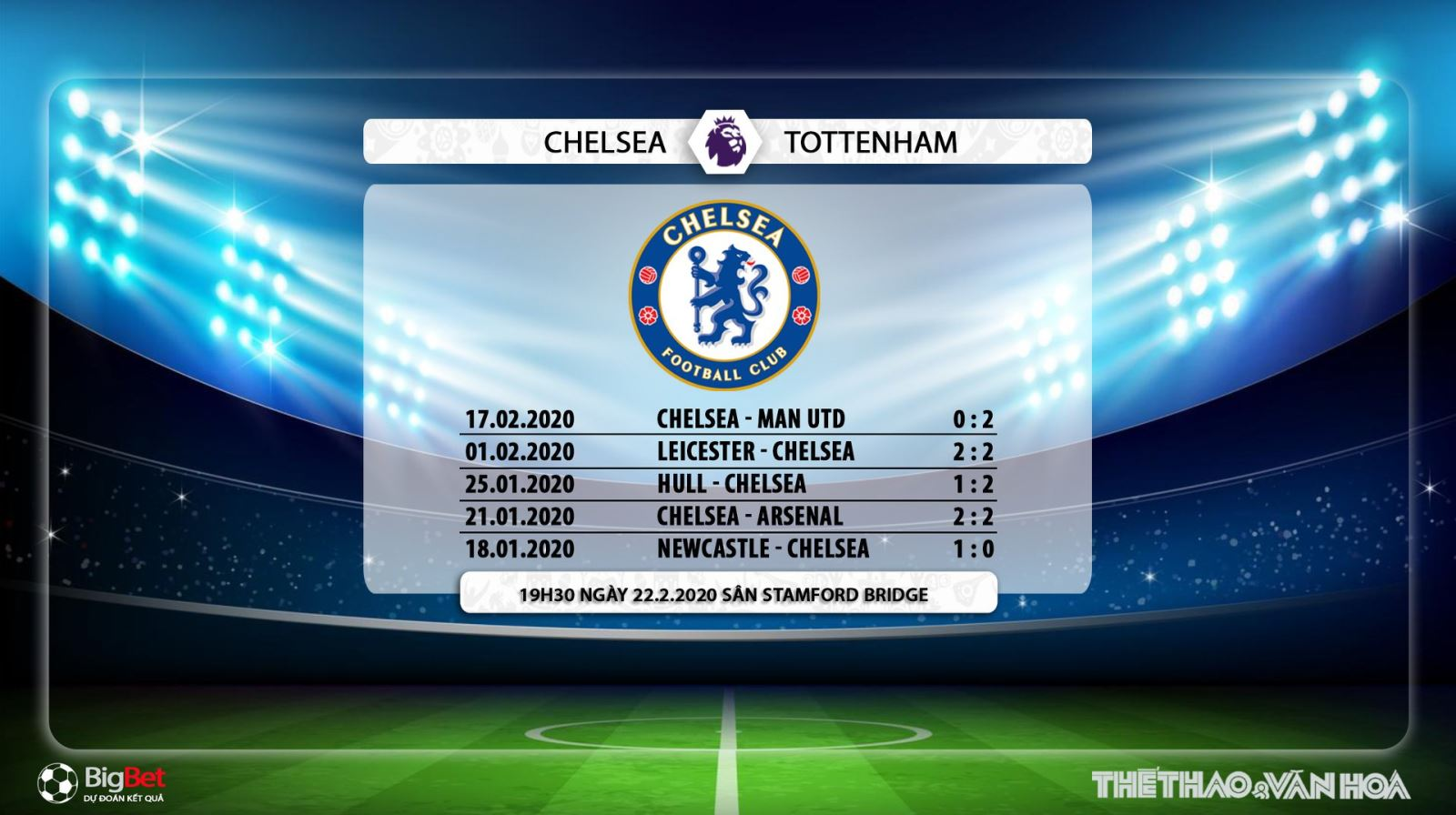 Chelsea vs Tottenham, chelsea, tottenham, trực tiếp Chelsea vs Tottenham, chelsea đấu với tottenham, soi kèo Chelsea vs Tottenham, K+PC, K+PM, bóng đá
