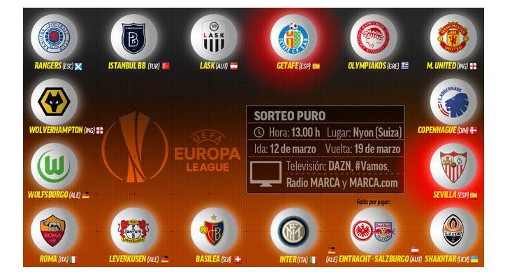 Lịch thi đấu vòng 1/8 Europa League, Europa League, Bốc thăm vòng 1/8 Europa League, Lịch thi đấu bóng đá, lịch thi đấu Cup C2, Lịch thi đấu của MU