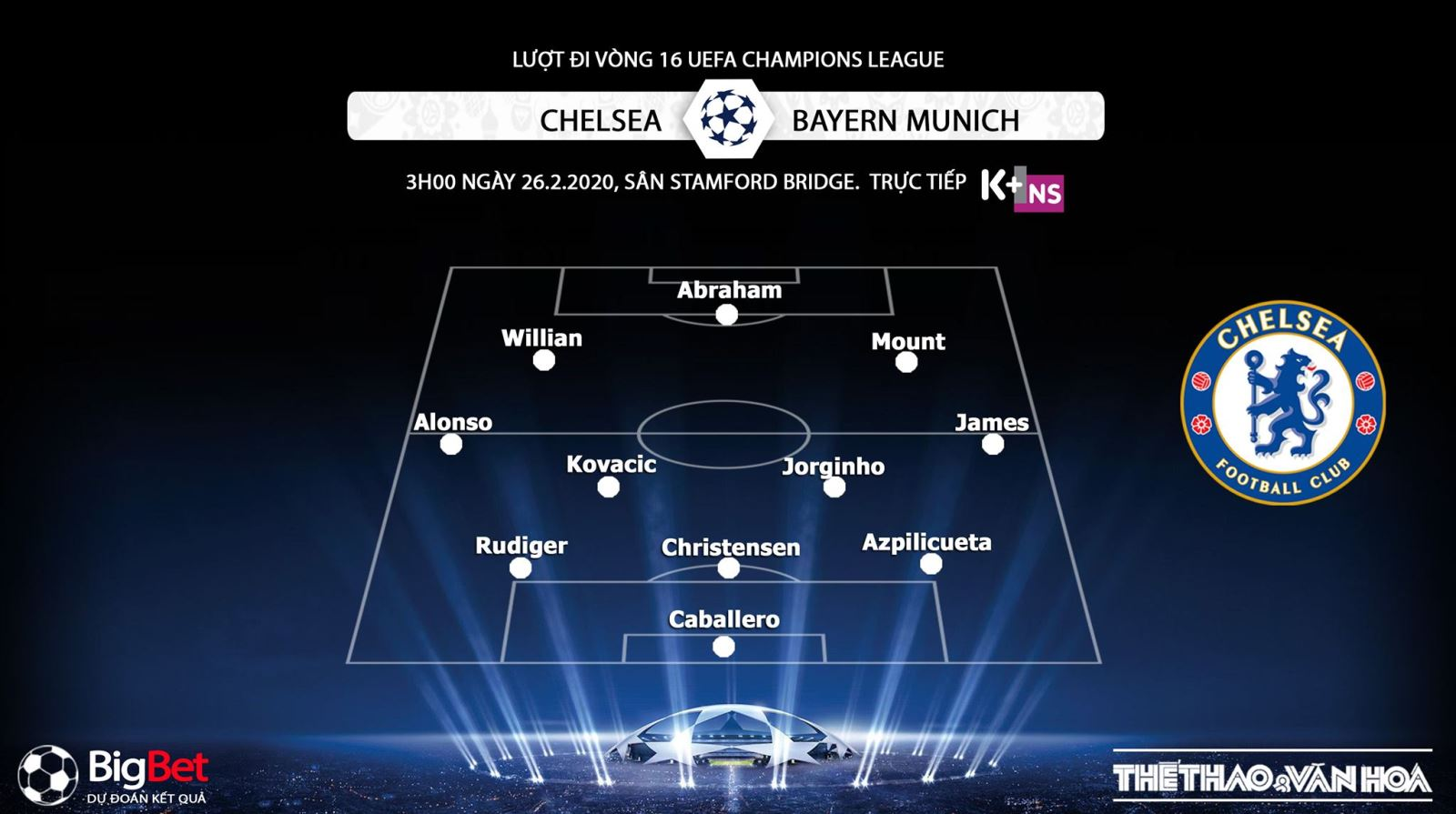 Chelsea vs Bayern Munich, Chelsea, Bayern Munich, bóng đá, bong da, soi kèo Chelsea vs Bayern Munich, trực tiếp Chelsea vs Bayern Munich, K+, K+PM, K+PC, trực tiếp bóng đá