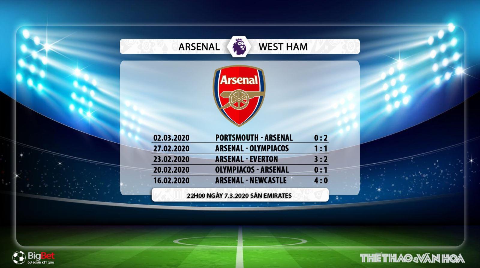 kèo nhà cái, keo nha cai, soi kèo Arsenal vs West Ham, K+, K+PM truc tiep bong da hom nay, kèo Arsenal, kèo bóng đá, lịch thi đấu Ngoại hạng Anh, bxh Ngoại hạng Anh