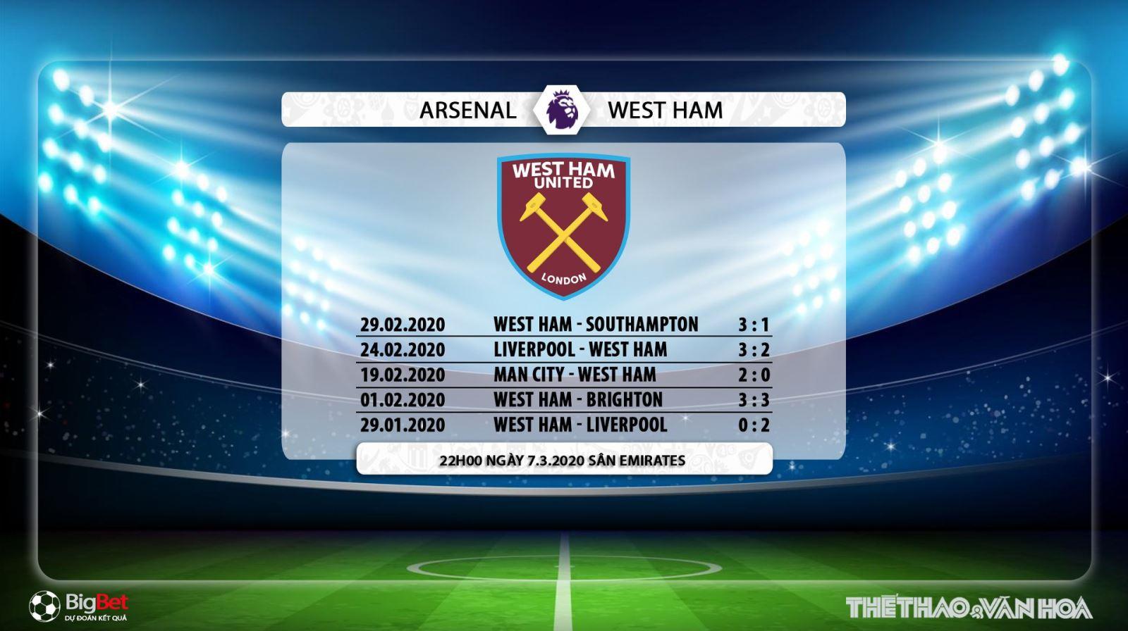 Arsenal vs West Ham, Arsenal, West Ham, trực tiếp bóng đá, trực tiếp Arsenal vs West Ham, lịch thi đấu bóng đám, K+PM, K+PC, bóng đá, bong da