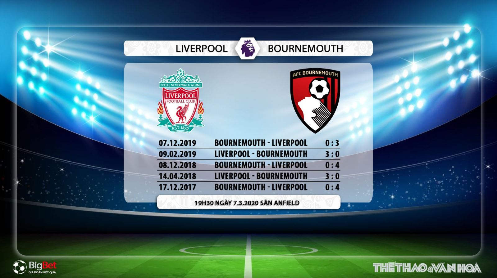 Liverpool vs Bournemouth, Liverpool, Bournemouth, nhận định Liverpool vs Bournemouth, trực tiếp Liverpool vs Bournemouth, bóng đá, bong da, ngoại hạng anh, premier league