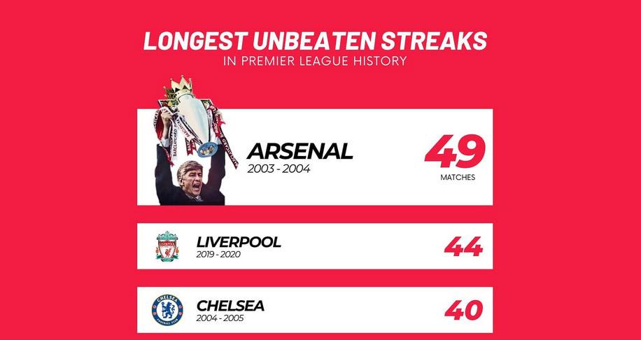 Liverpool, Watford, Arsenal, kết quả bóng đá, bong da, bóng đá, Gary Neville, MU, lịch thi đấu, trực tiếp bóng đá