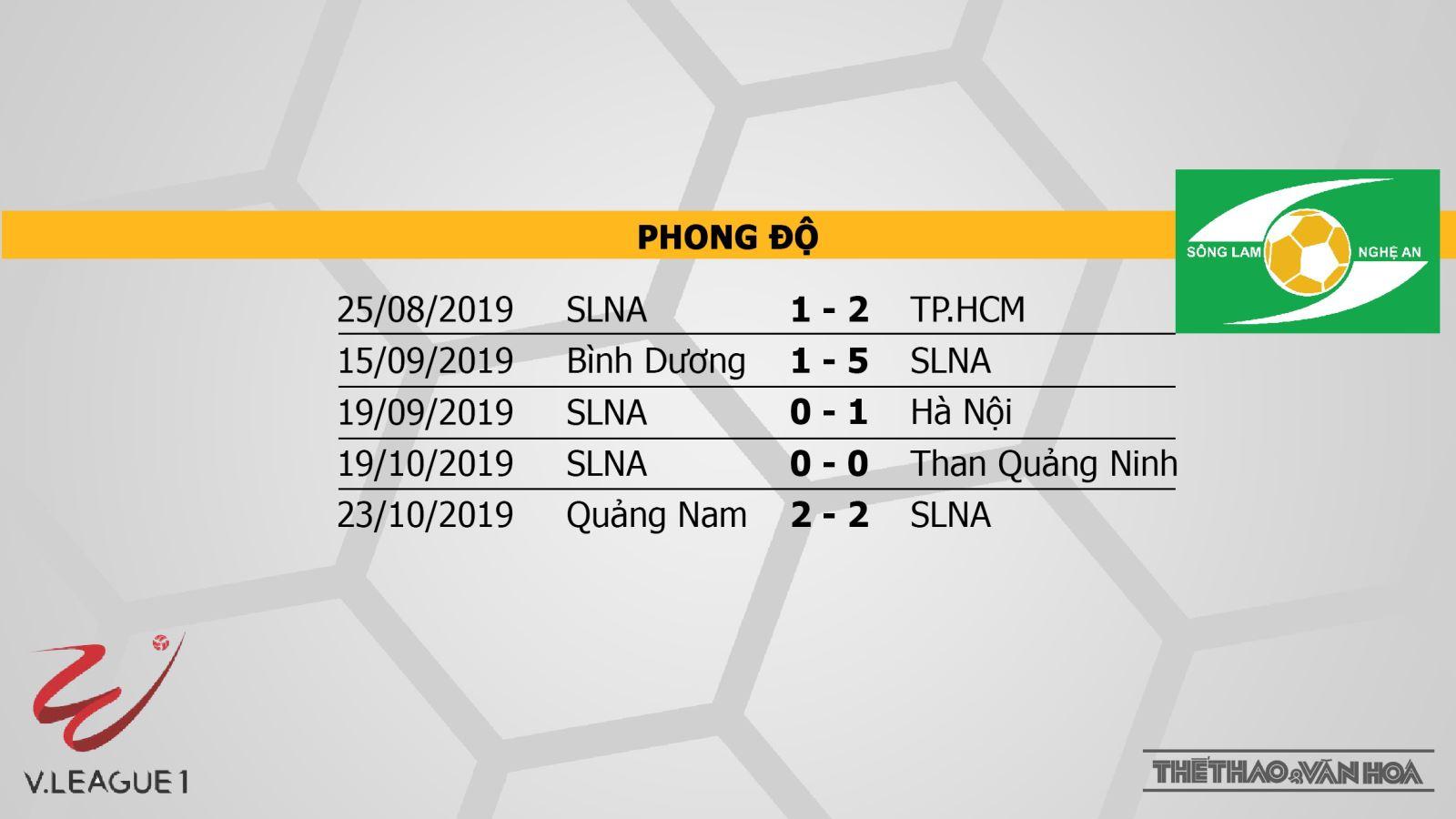 Sài Gòn đấu với SLNA, Sài Gòn, SLNA, trực tiếp Sài Gòn vs SLNA, bóng đá, bong da, lịch thi đấu bóng đá, V League, BĐTV, trực tiếp bóng đá Sài Gòn vs SLNA