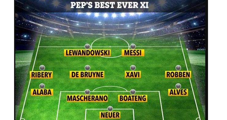 Pep Guardiola, bóng đá, bong da, messi, lionel messi, lewandowski, xavi, de bruyne, Robben, ribery, neuer, bong da hom nay