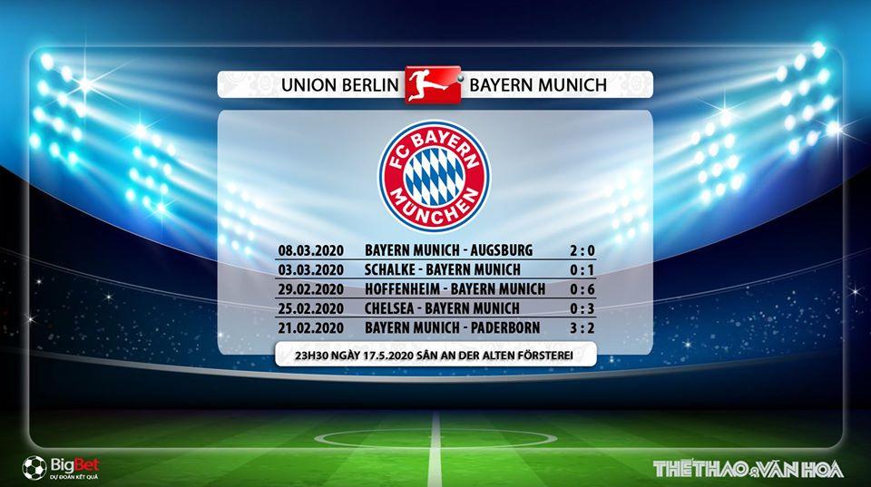 kèo nhà cái, keo nha cai, soi kèo Union Berlin vs Bayern Munich, FOX Sports 2 truc tiep bong da hom nay, kèo bóng đá, kèo Bayern, truc tiep bong da, lịch thi đấu bóng đá