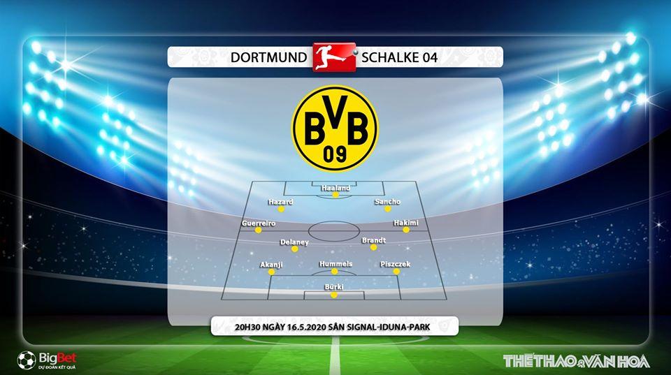 kèo nhà cái, keo nha cai, soi kèo Dortmund vs Schalke, FOX Sports 2 truc tiep bong da hom nay, kèo bóng đá, kèo Dortmund, truc tiep bong da, lịch thi đấu bóng đá Đức