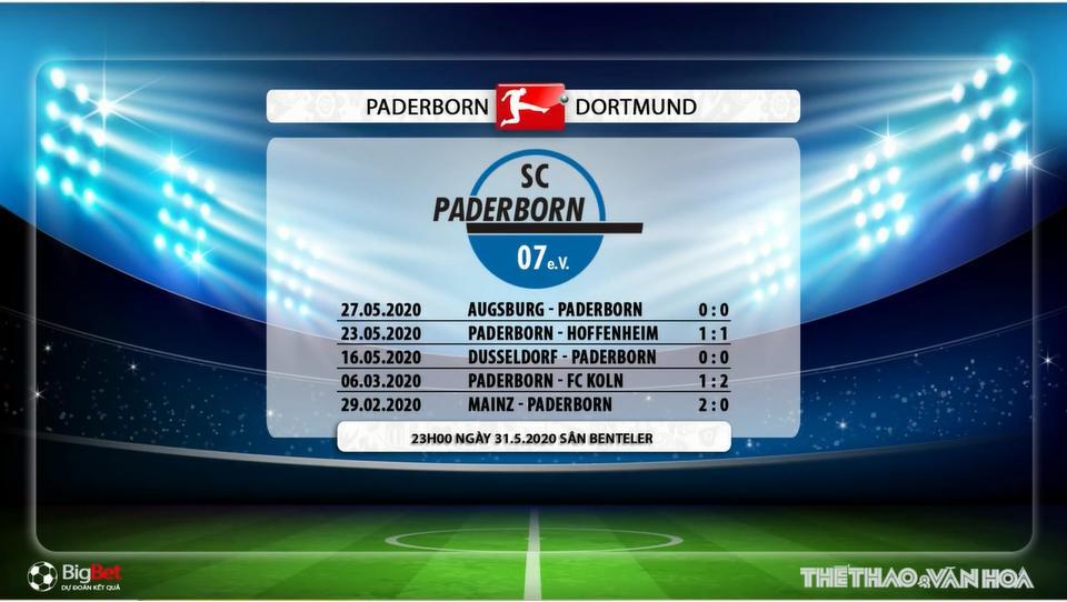 Soi kèo Paderborn vs Dortmund, nhận định Paderborn vs Dortmund,  Paderborn vs Dortmund, bóng đá, trực tiếp bóng đá, kèo bóng đá, Bundesliga