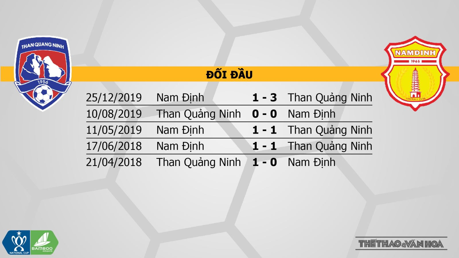 keo nha cai, kèo nhà cái, Than Quảng Ninh đấu với Nam Định, TTTV, truc tiep bong da hôm nay, bóng đá Việt Nam, lịch thi đấu Cúp quốc gia, Than Quảng Ninh vs Nam Định