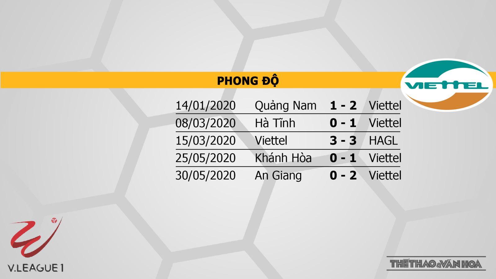 Nam Định vsViettel, Nam Định, Viettel, soi kèo bóng đá, nhận định, kèo bóng đá, trực tiếp bóng đá, V-League