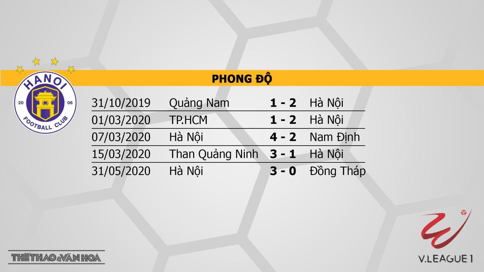 Hà Nội vs HAGL, HAGL, Hà Nội, trực tiếp bóng đá, dự đoán, nhận định Hà Nội vs HAGL, kèo bóng đá, soi kèo bóng đá, BĐTV