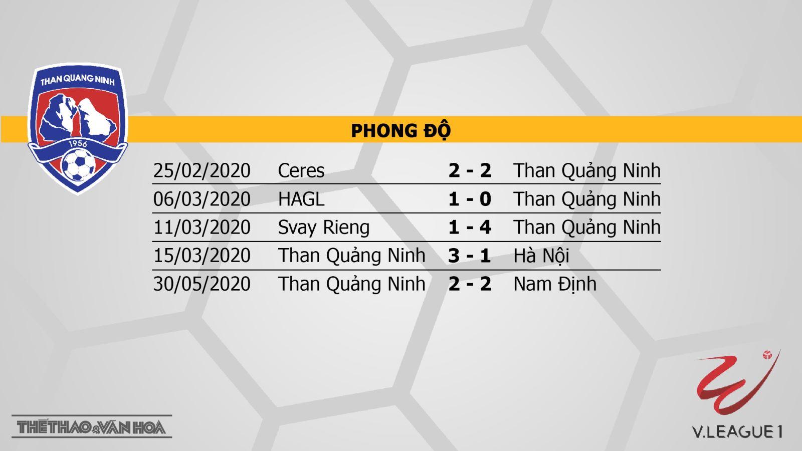 Than Quảng Ninh vs Hồng Lĩnh Hà Tĩnh, Than Quảng Ninh, Hà Tĩnh, soi kèo bóng đá, nhận định, dự đoán, kèo bóng đá