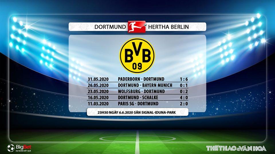 Dortmund vs Hertha Berlin, Dortmund, Hertha Berlin, nhận định, soi kèo, kèo bóng đá, dự đoán, Bundesliga, trực tiếp bóng đá